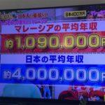 世界の年収400万円 日本人の豪邸