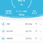 激安2980円の体重計なのにアプリが秀逸!#THZY