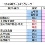 令和元年 これからの祝日 2019年〜 天皇誕生日の変更 スポーツの日などの特例も 日本の祝日関数が欲しい