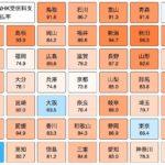 2017年度版 NHK受信料都道府県別支払い率 #カラム地図メーカー  にて作成 #都道府県地図メーカー