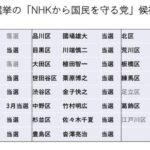 26議席を確保 #NHKから国民を守る党 は参議院選挙でどう戦うのか? スキャンダル議員の投入という奇策!