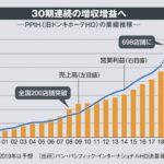 躍進する異端児経営者ドンキホーテ 東洋経済