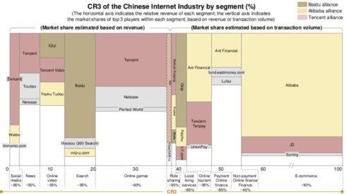 中国 QRコード決済市場  2017年度 3,412兆円(202.9兆元)利用者数は約5億6,200万人 10