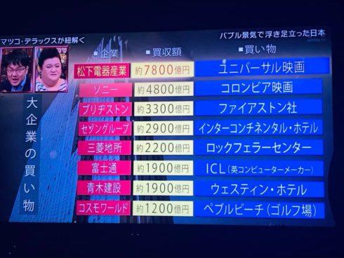 中国テンセント、ユニバーサルの株式10%を3500億円で買収計画 2