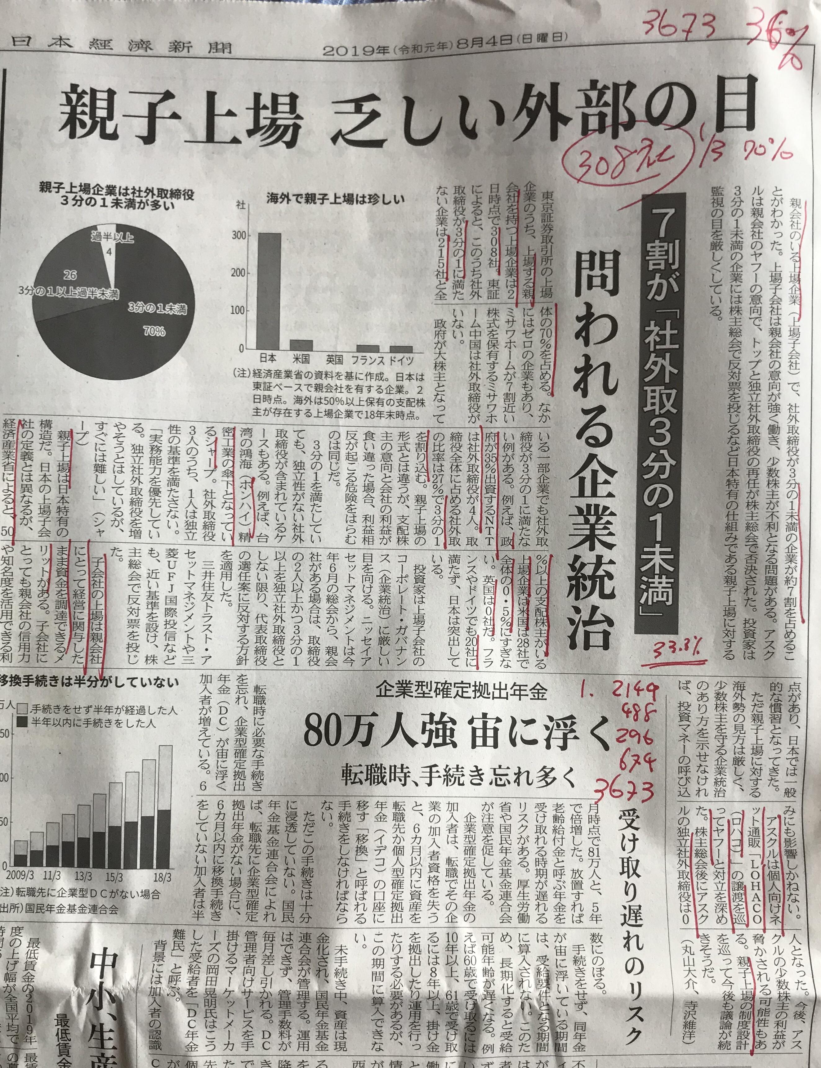日本の親子上場会社308社。上場会社3673社中の308社で8.38%そのうち7割が社外取締役1/3未満の意味 38