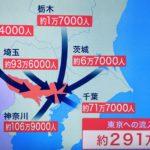 東京の人口は、本当は1700万人だった!東京都の人口 約1400万人 世帯数は711万世帯 2019年令和元年